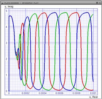 Simulation of Electronic Circuits using Pspice