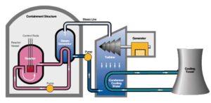 nuclearenergy1